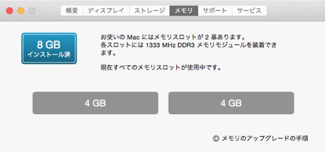 MacBookProメモリ